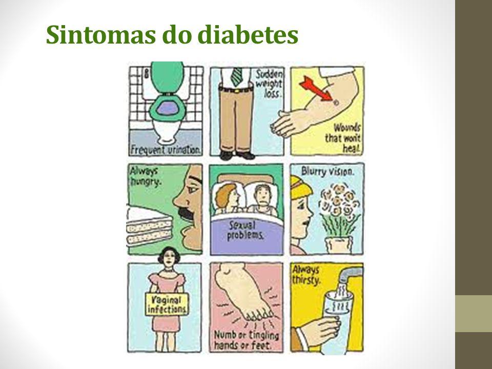 Sintomas do diabetes