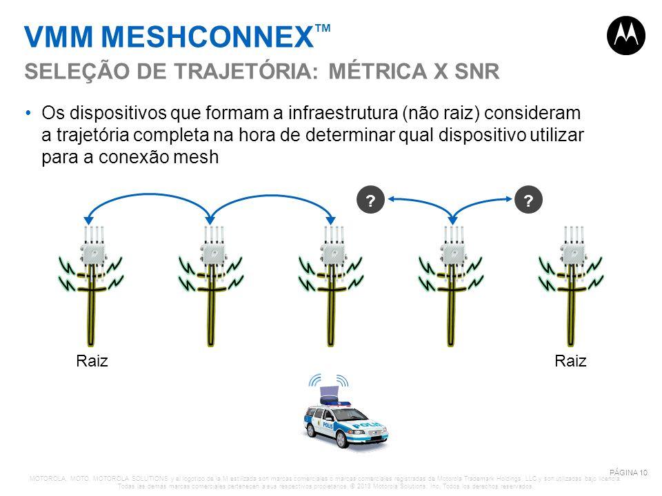 VMM MESHCONNEX™ SELEÇÃO DE TRAJETÓRIA: MÉTRICA X SNR