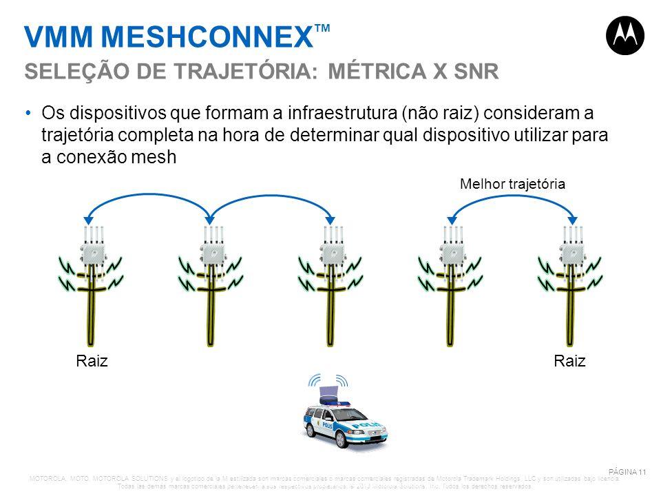 © 2013 Información confidencial propietaria de Motorola Solutions