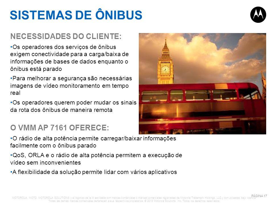 SISTEMAS DE ÔNIBUS NECESSIDADES DO CLIENTE: O VMM AP 7161 OFERECE: