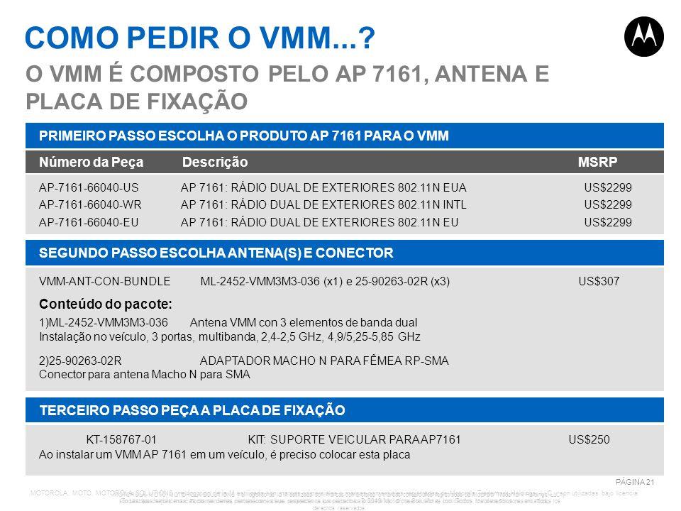 COMO PEDIR O VMM... O VMM É COMPOSTO PELO AP 7161, ANTENA E PLACA DE FIXAÇÃO. Número da Peça Descrição MSRP.