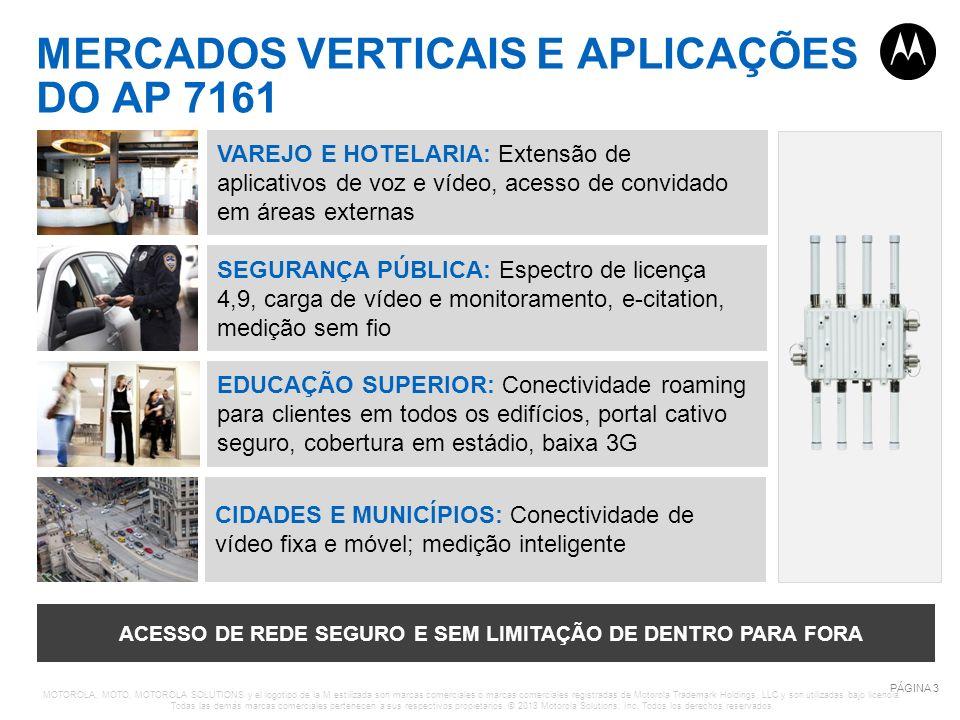 MERCADOS VERTICAIS E APLICAÇÕES DO AP 7161