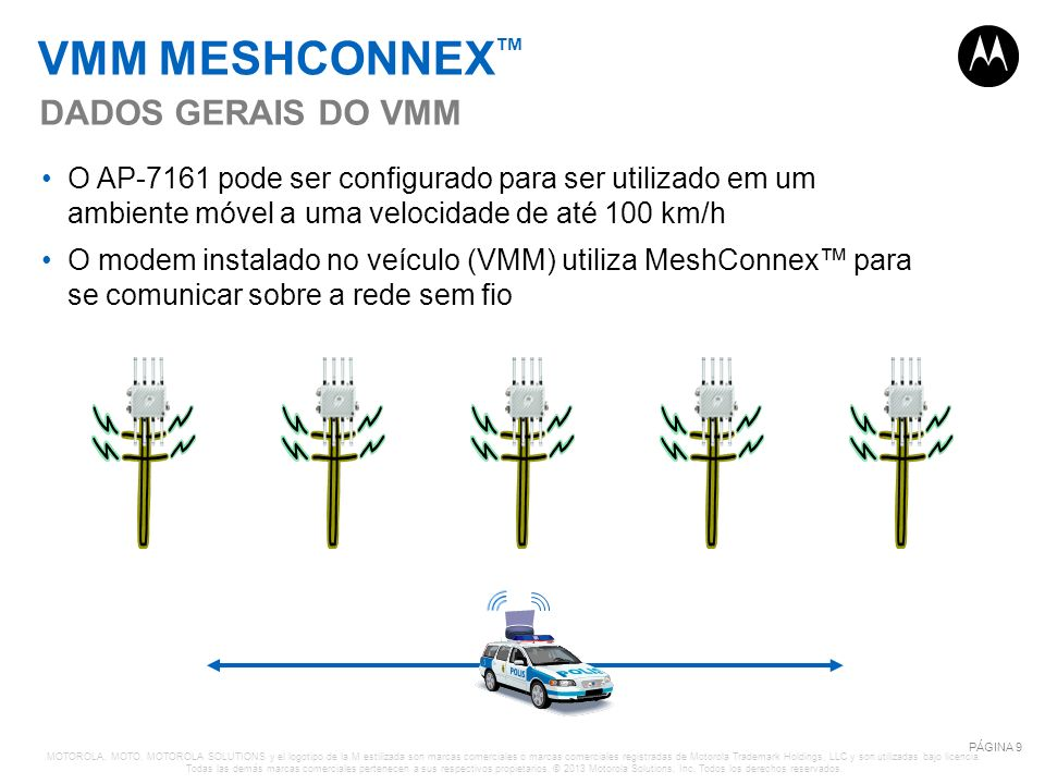 VMM MESHCONNEX™ DADOS GERAIS DO VMM
