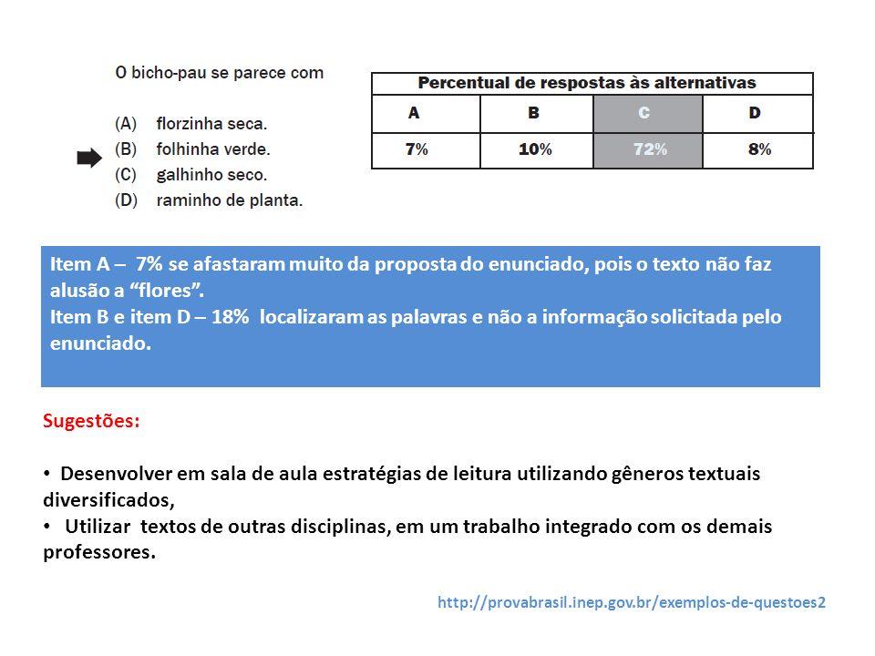 Item A – 7% se afastaram muito da proposta do enunciado, pois o texto não faz alusão a flores .