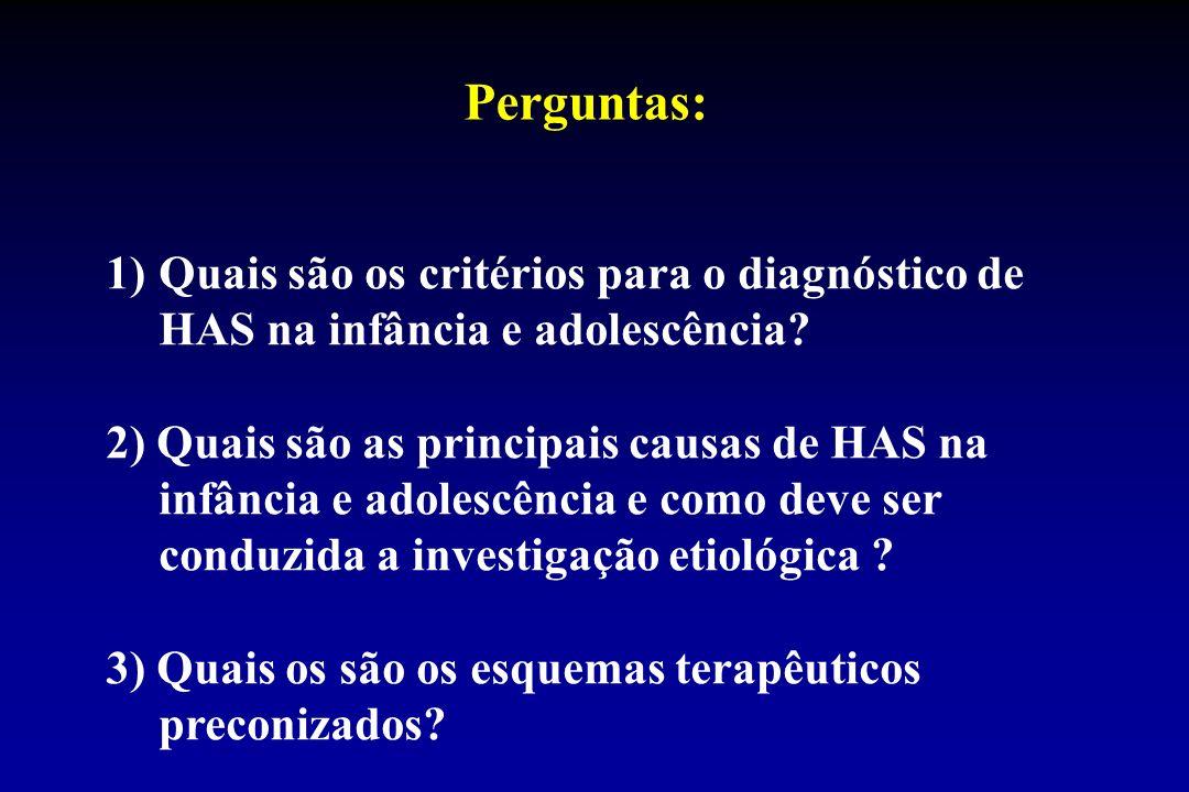 Perguntas: Quais são os critérios para o diagnóstico de HAS na infância e adolescência