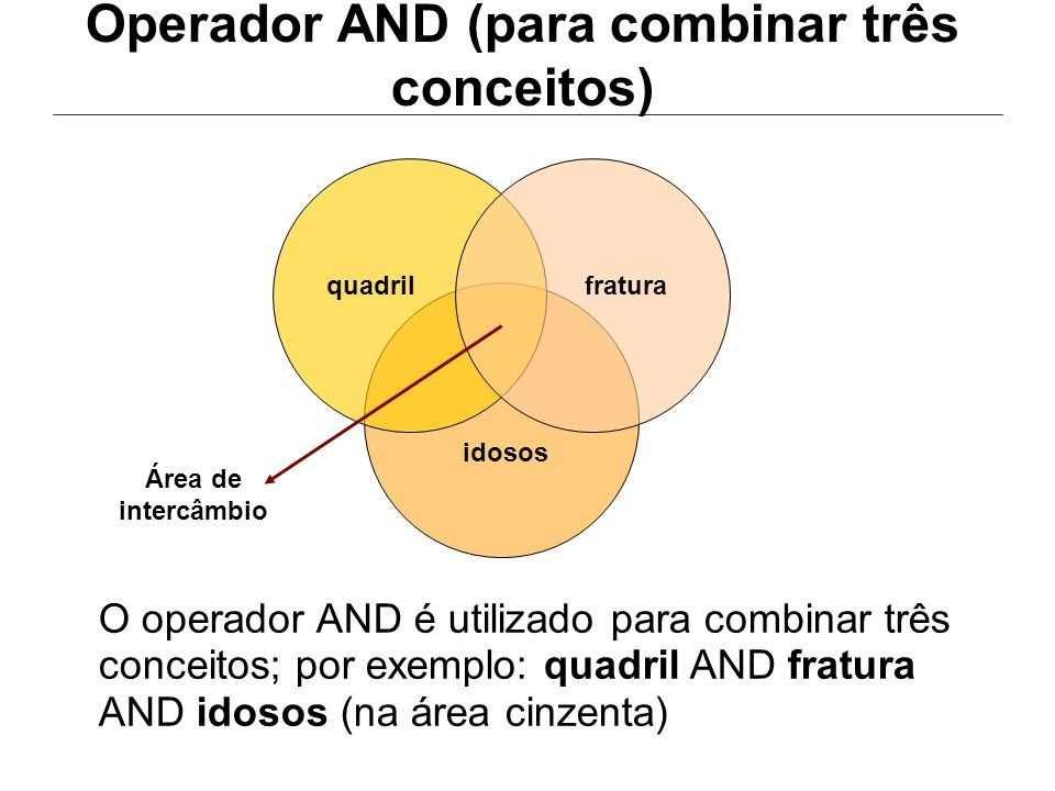Operador AND (para combinar três conceitos)