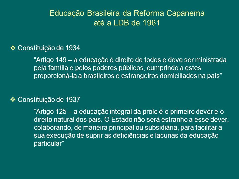 Educao Brasileira Da Reforma Capanema At A LDB De 1961