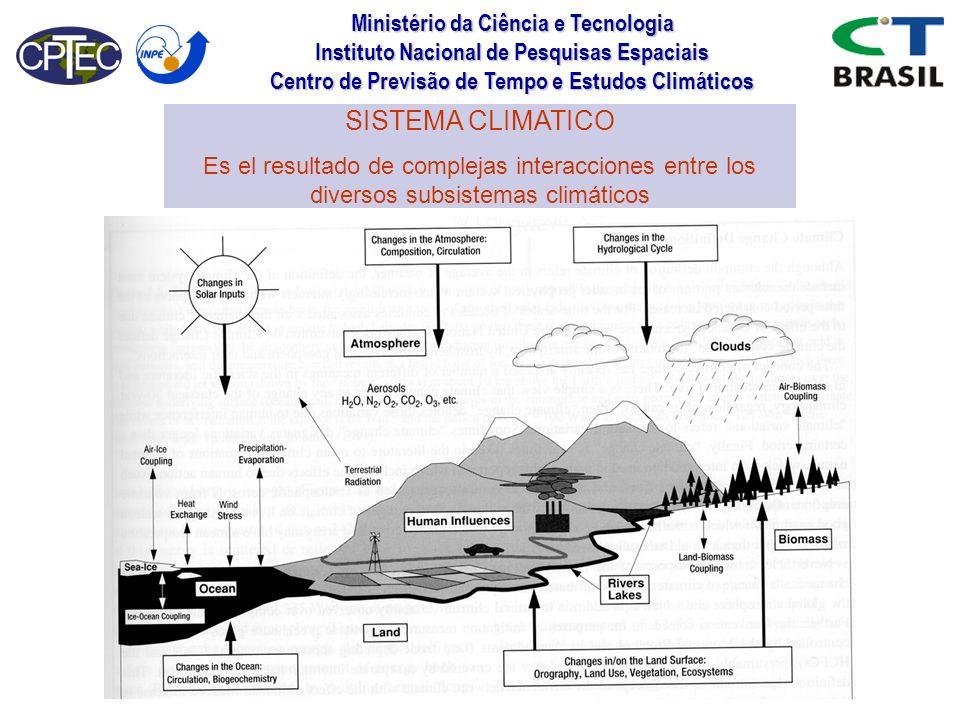 SISTEMA CLIMATICO Es el resultado de complejas interacciones entre los diversos subsistemas climáticos.