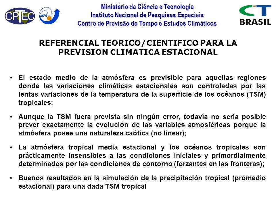 REFERENCIAL TEORICO/CIENTIFICO PARA LA PREVISION CLIMATICA ESTACIONAL