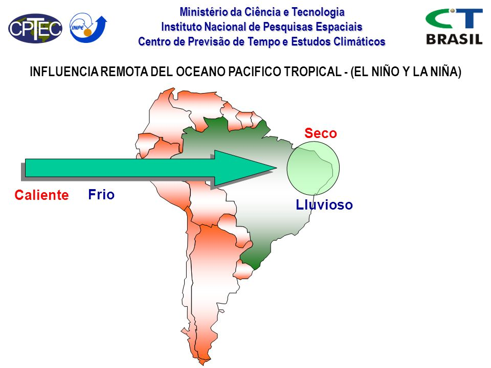 INFLUENCIA REMOTA DEL OCEANO PACIFICO TROPICAL - (EL NIÑO Y LA NIÑA)