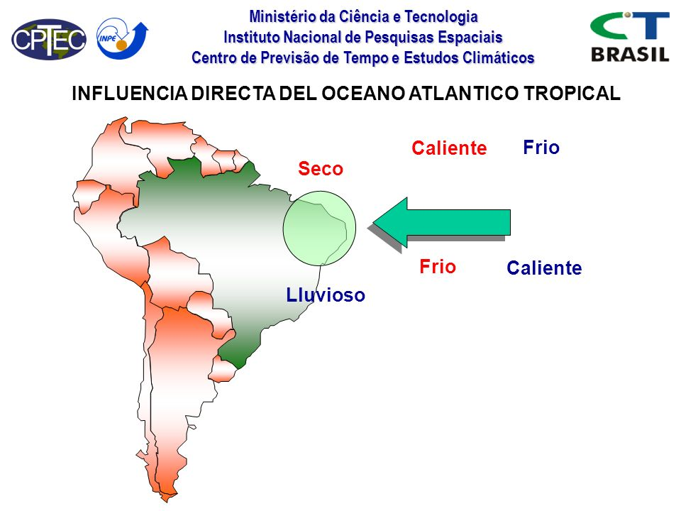 INFLUENCIA DIRECTA DEL OCEANO ATLANTICO TROPICAL