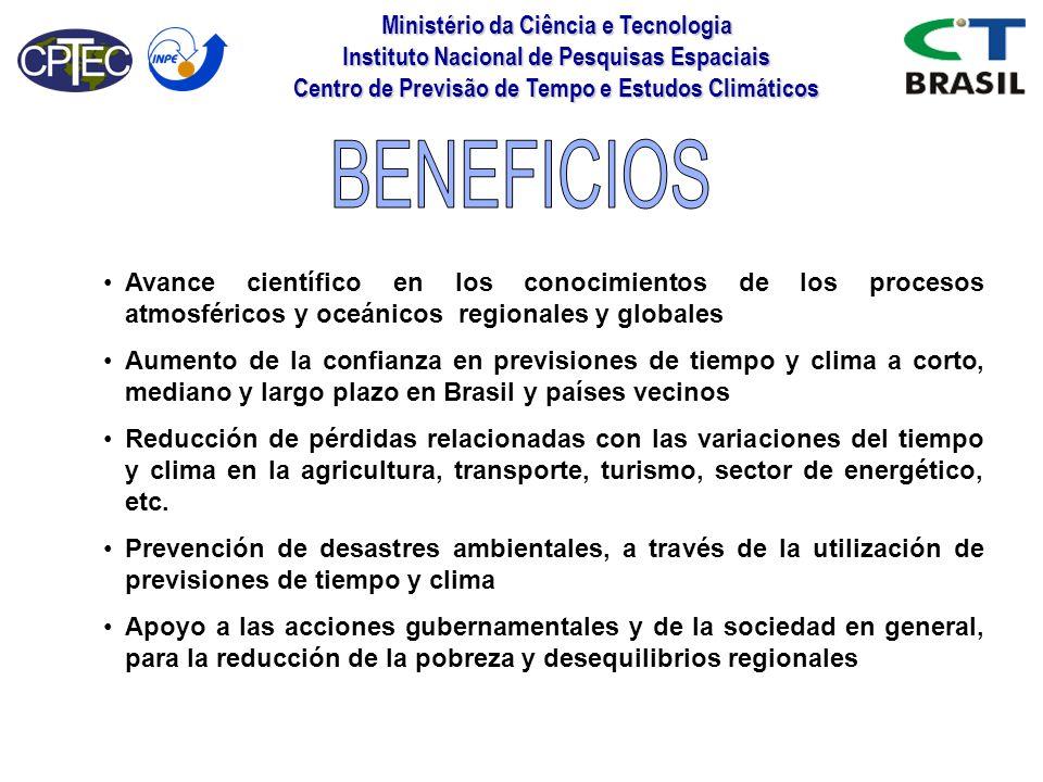 BENEFICIOS Avance científico en los conocimientos de los procesos atmosféricos y oceánicos regionales y globales.