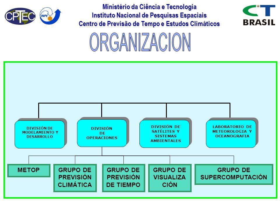 ORGANIZACION METOP GRUPO DE PREVISIÓN CLIMÁTICA