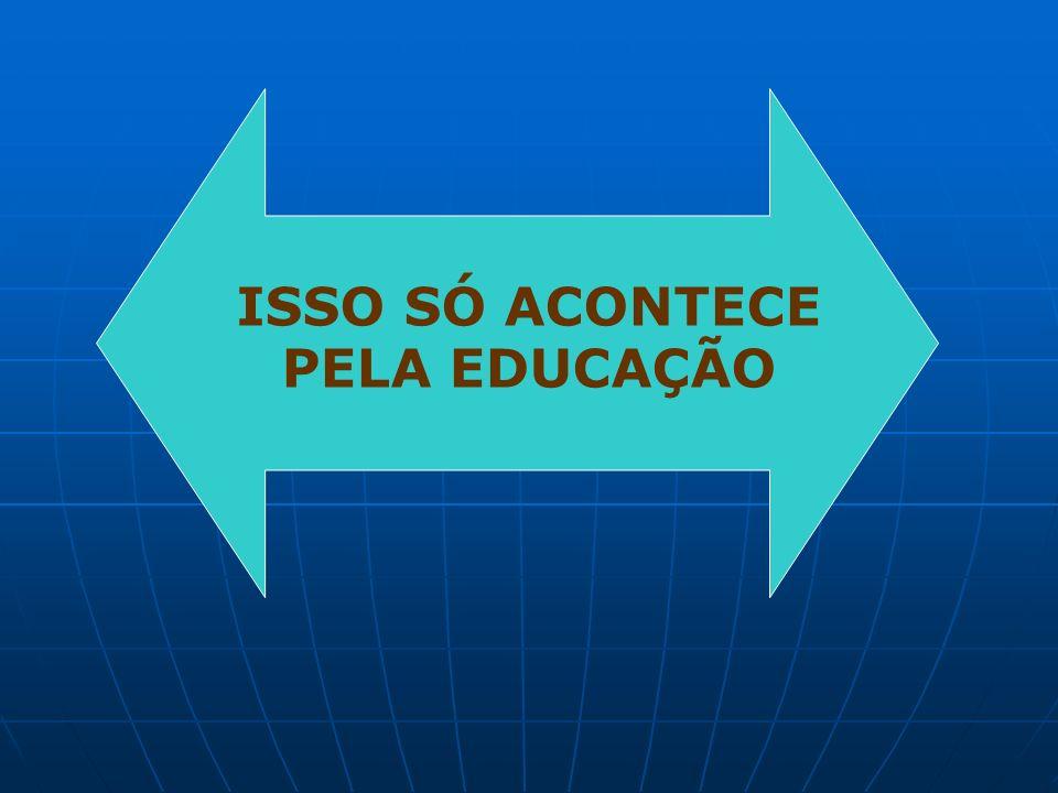 ISSO SÓ ACONTECE PELA EDUCAÇÃO