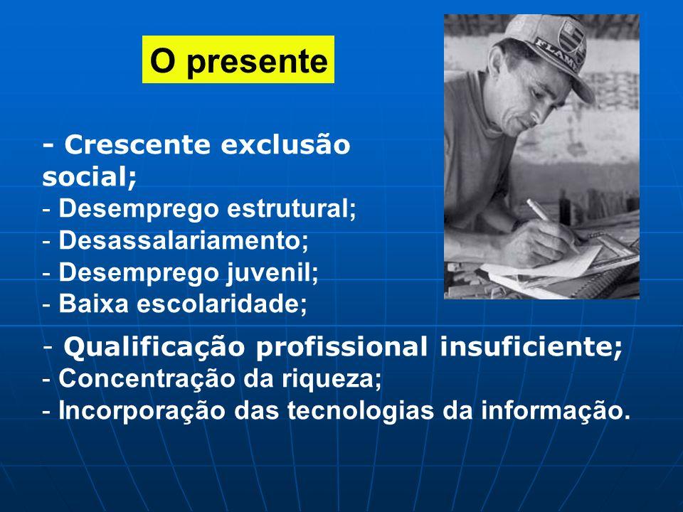 O presente - Crescente exclusão social; Desemprego estrutural;