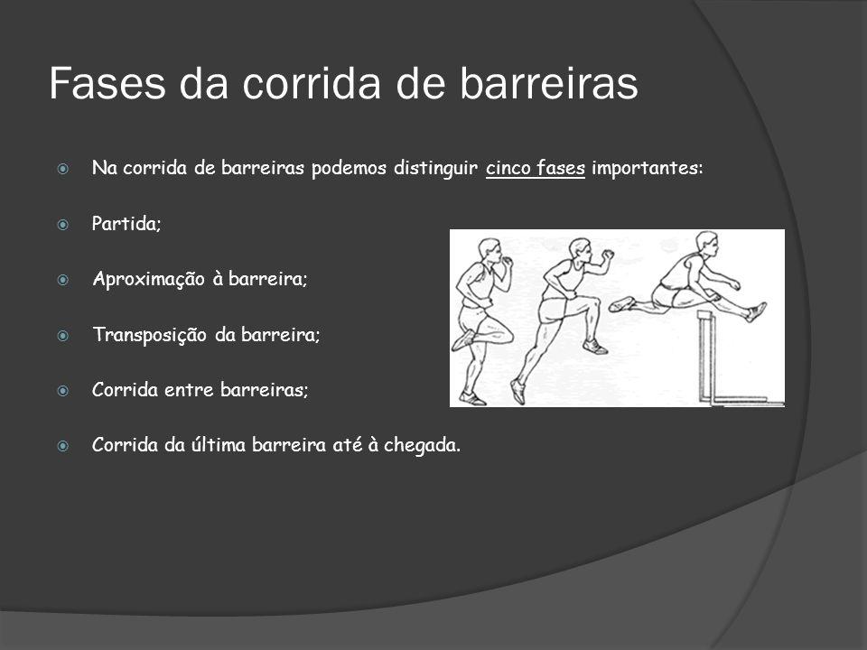 Fases da corrida de barreiras
