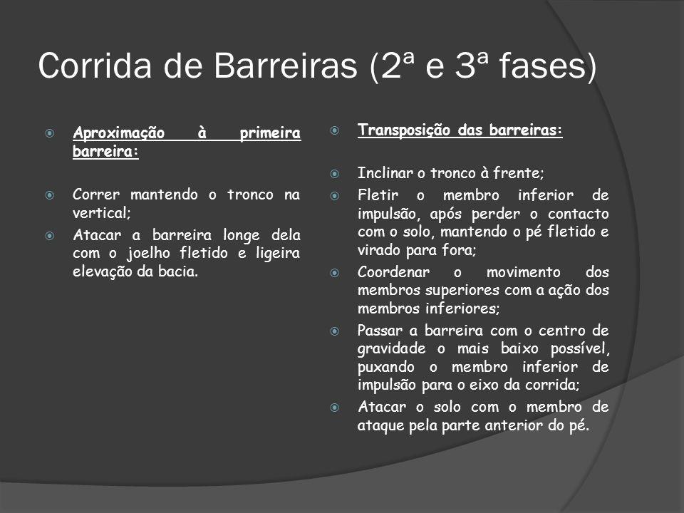 Corrida de Barreiras (2ª e 3ª fases)