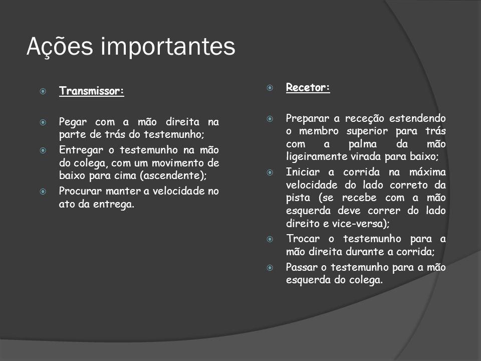 Ações importantes Recetor: Transmissor: