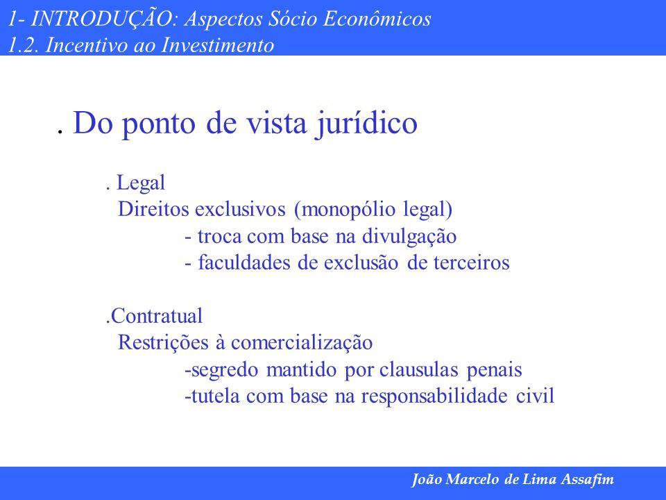 Direitos exclusivos (monopólio legal) - troca com base na divulgação