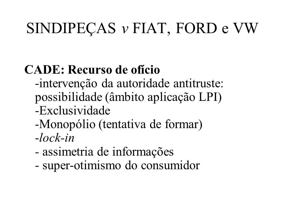 SINDIPEÇAS v FIAT, FORD e VW