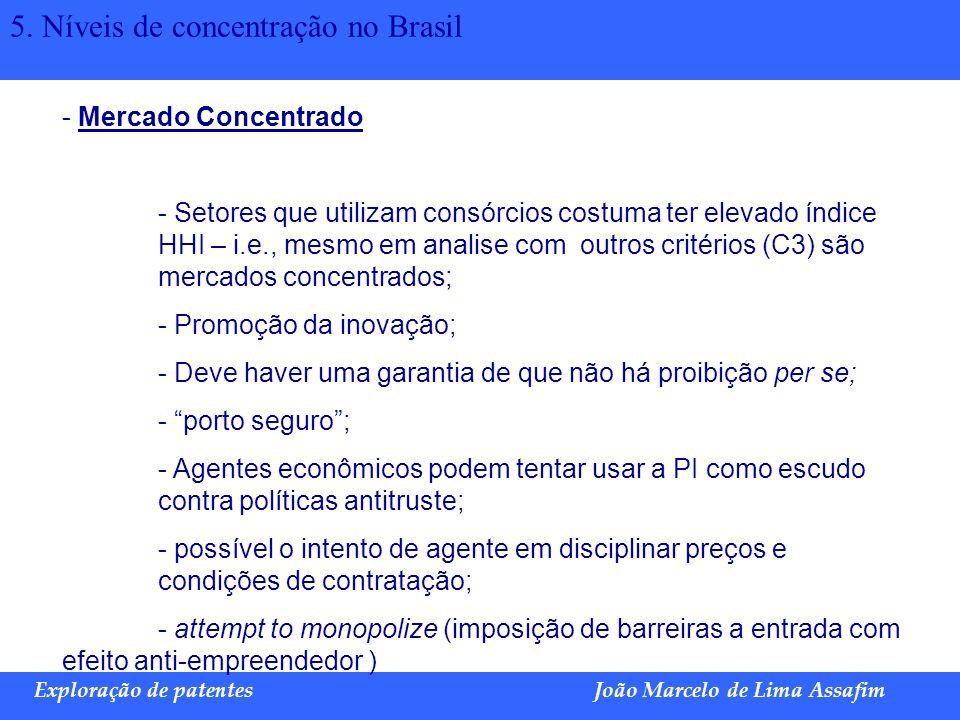 5. Níveis de concentração no Brasil