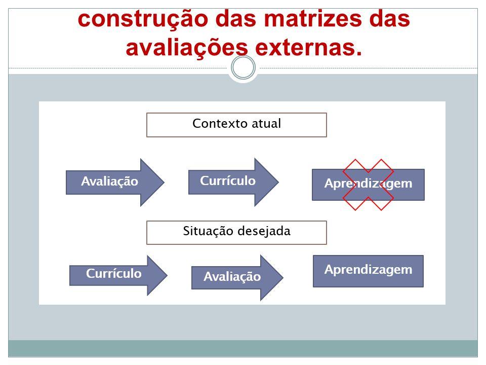 construção das matrizes das avaliações externas.