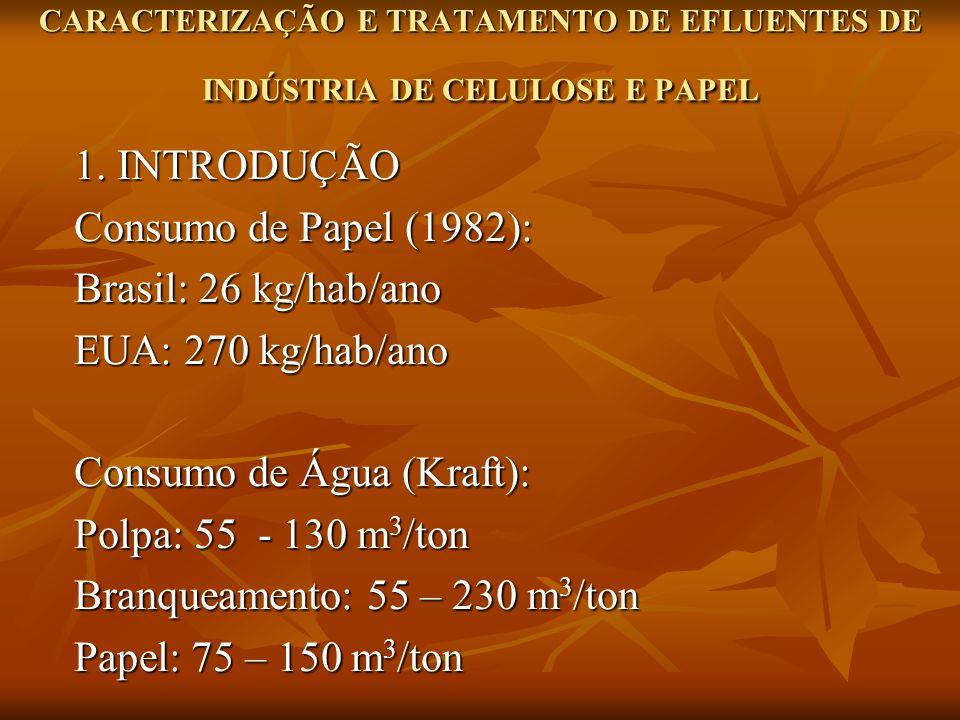 Consumo de Água (Kraft): Polpa: 55 - 130 m3/ton