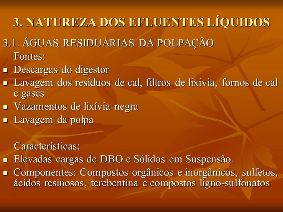 3. NATUREZA DOS EFLUENTES LÍQUIDOS