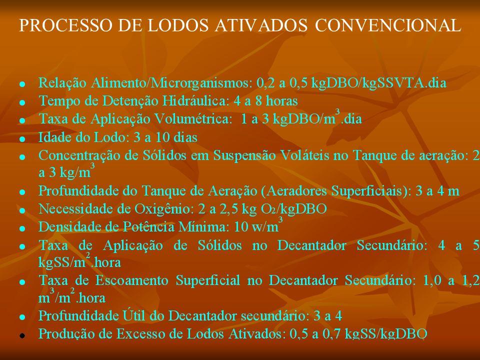 PROCESSO DE LODOS ATIVADOS CONVENCIONAL