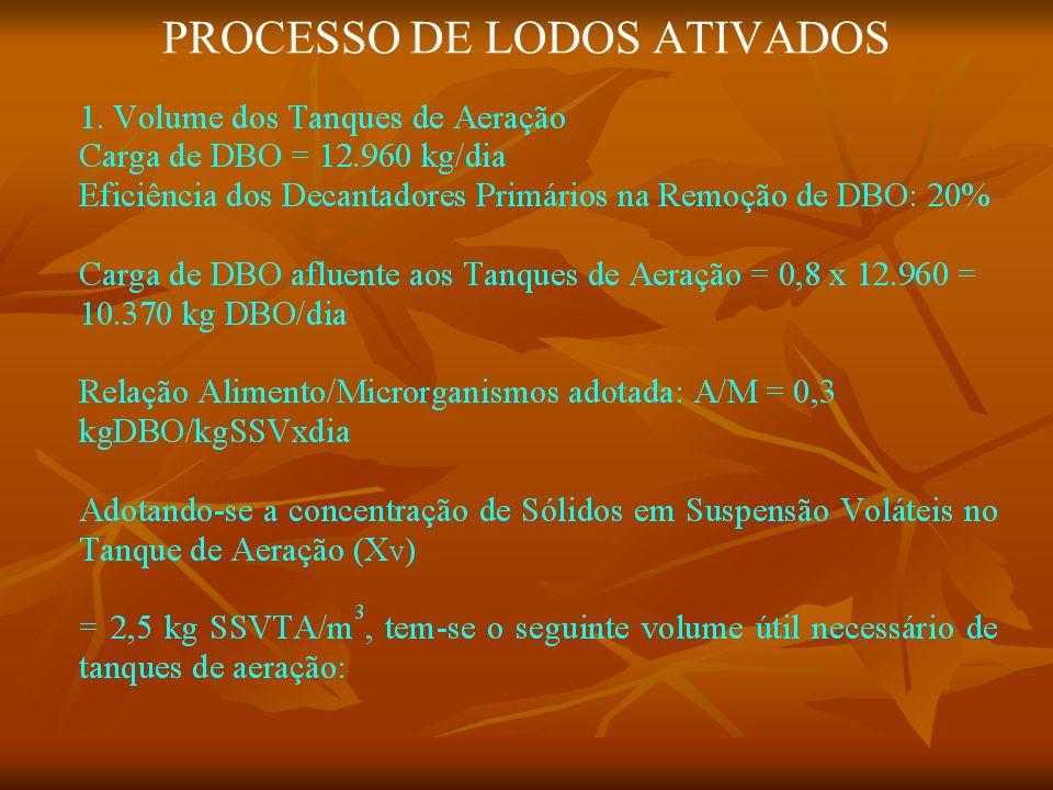 PROCESSO DE LODOS ATIVADOS