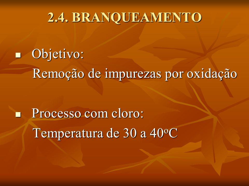 2.4. BRANQUEAMENTO Objetivo: Remoção de impurezas por oxidação.
