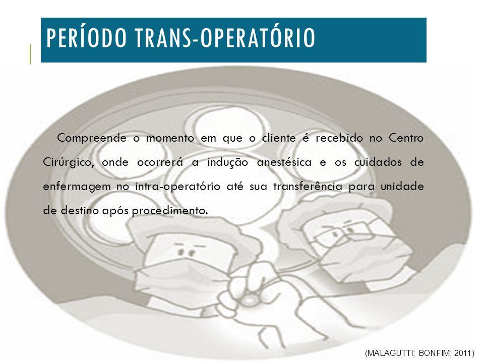 Período Trans-Operatório