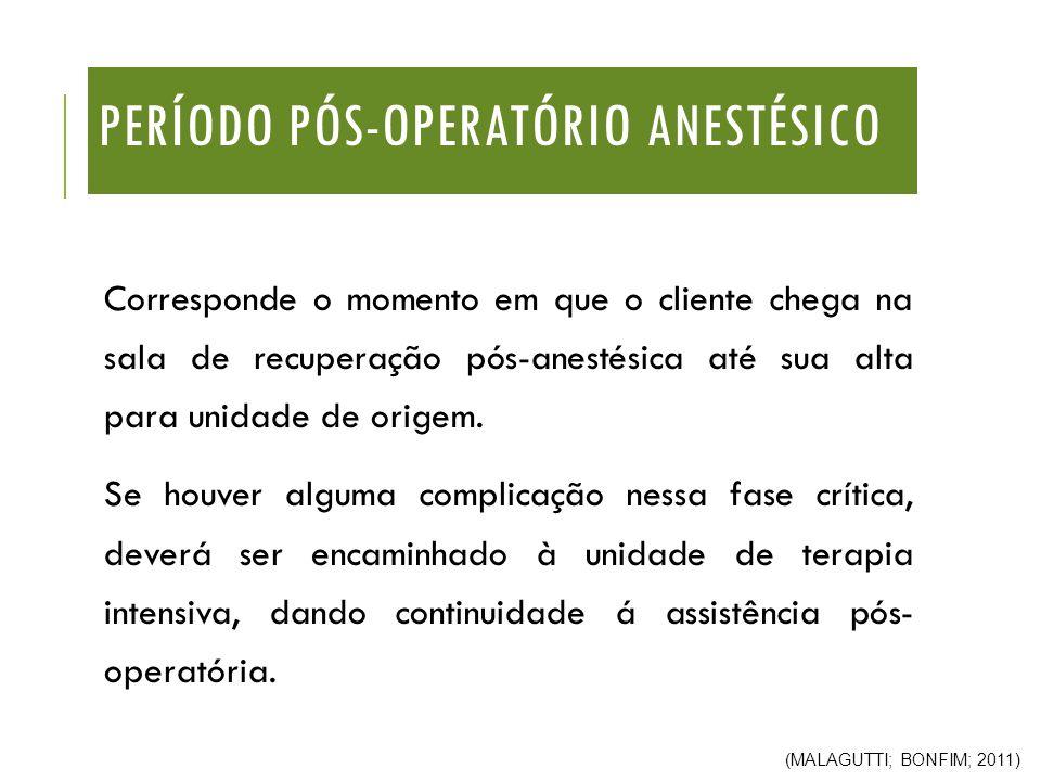 Período Pós-Operatório Anestésico