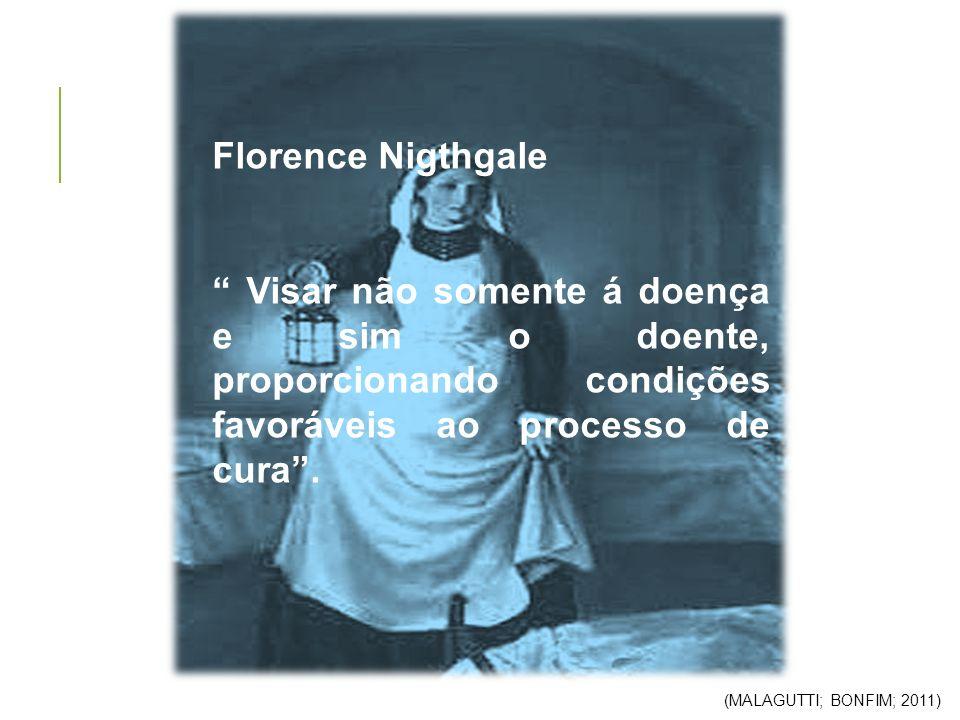 Florence Nigthgale Visar não somente á doença e sim o doente, proporcionando condições favoráveis ao processo de cura .