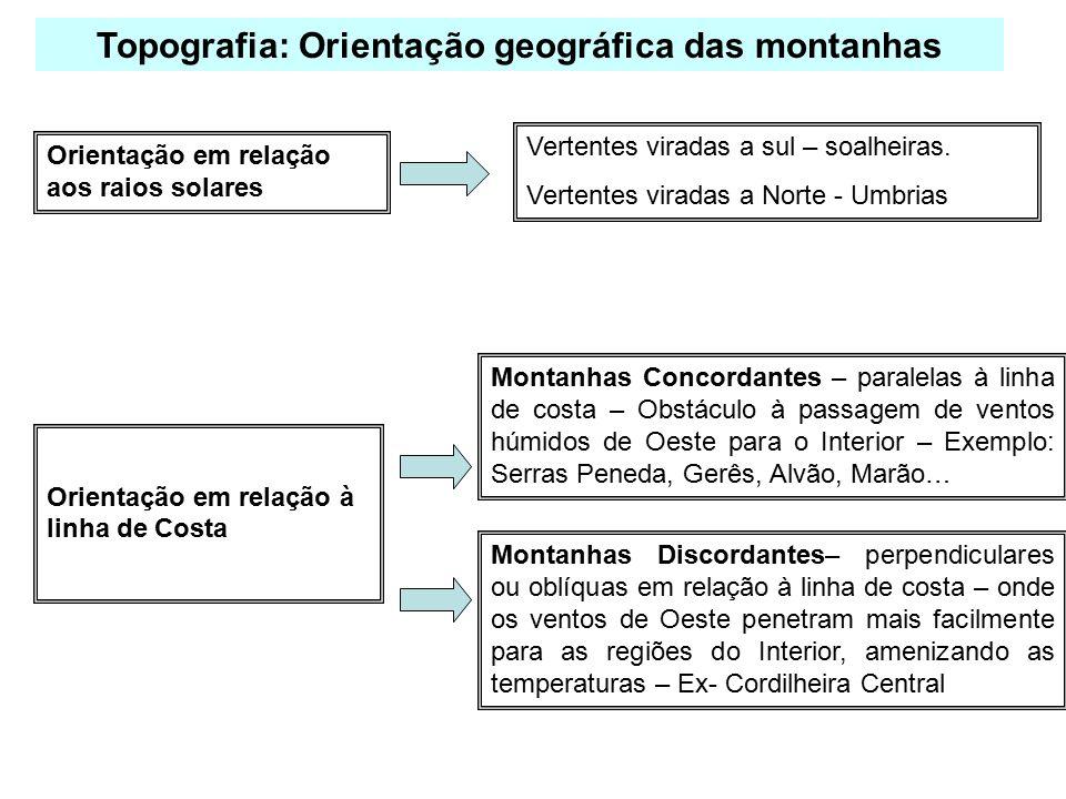 Topografia: Orientação geográfica das montanhas
