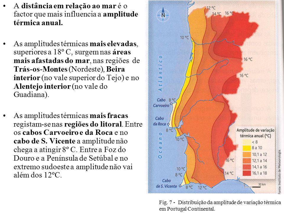 A distância em relação ao mar é o factor que mais influencia a amplitude térmica anual.
