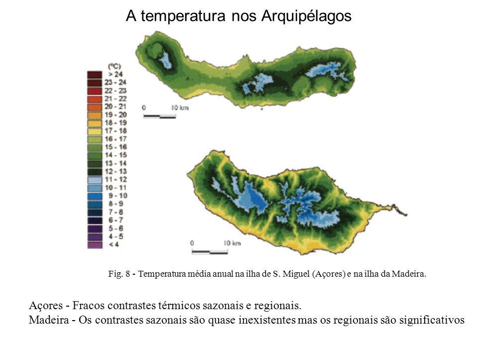 A temperatura nos Arquipélagos