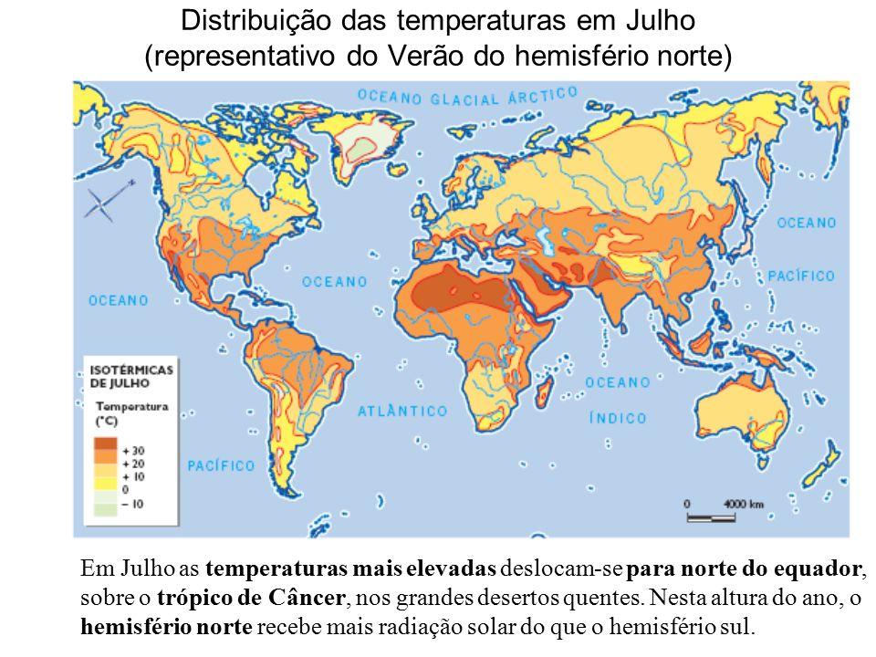 Distribuição das temperaturas em Julho (representativo do Verão do hemisfério norte)