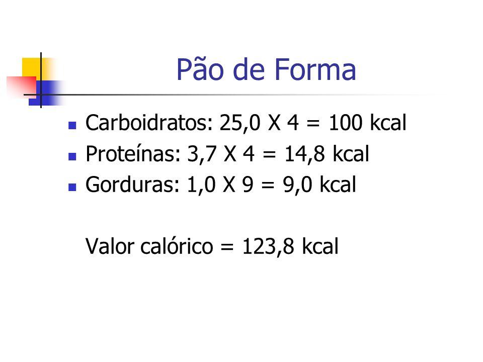 Pão de Forma Carboidratos: 25,0 X 4 = 100 kcal