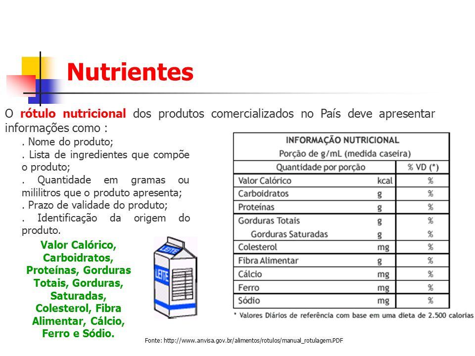 Nutrientes O rótulo nutricional dos produtos comercializados no País deve apresentar informações como :