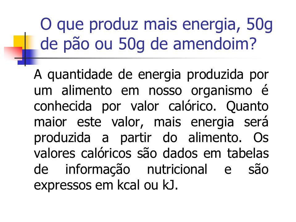 O que produz mais energia, 50g de pão ou 50g de amendoim