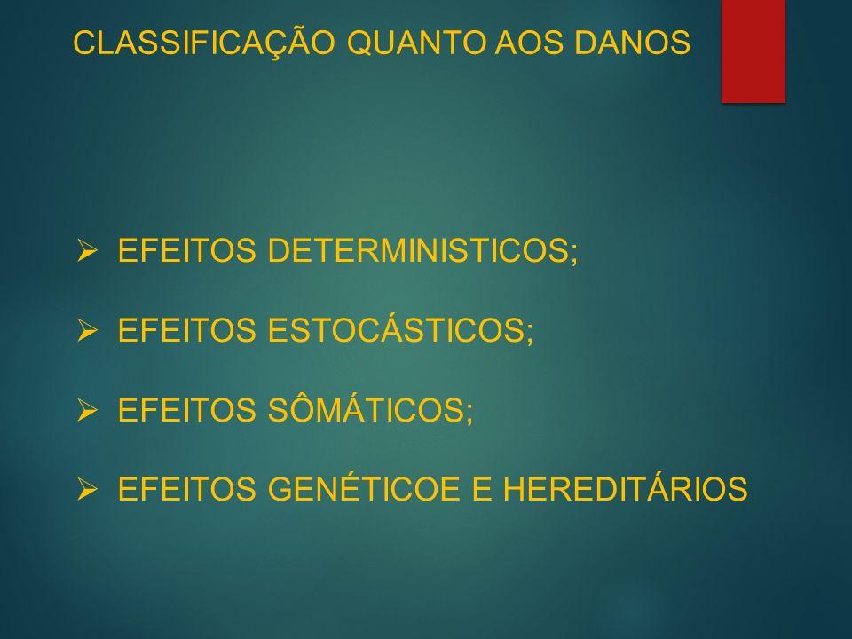 CLASSIFICAÇÃO QUANTO AOS DANOS