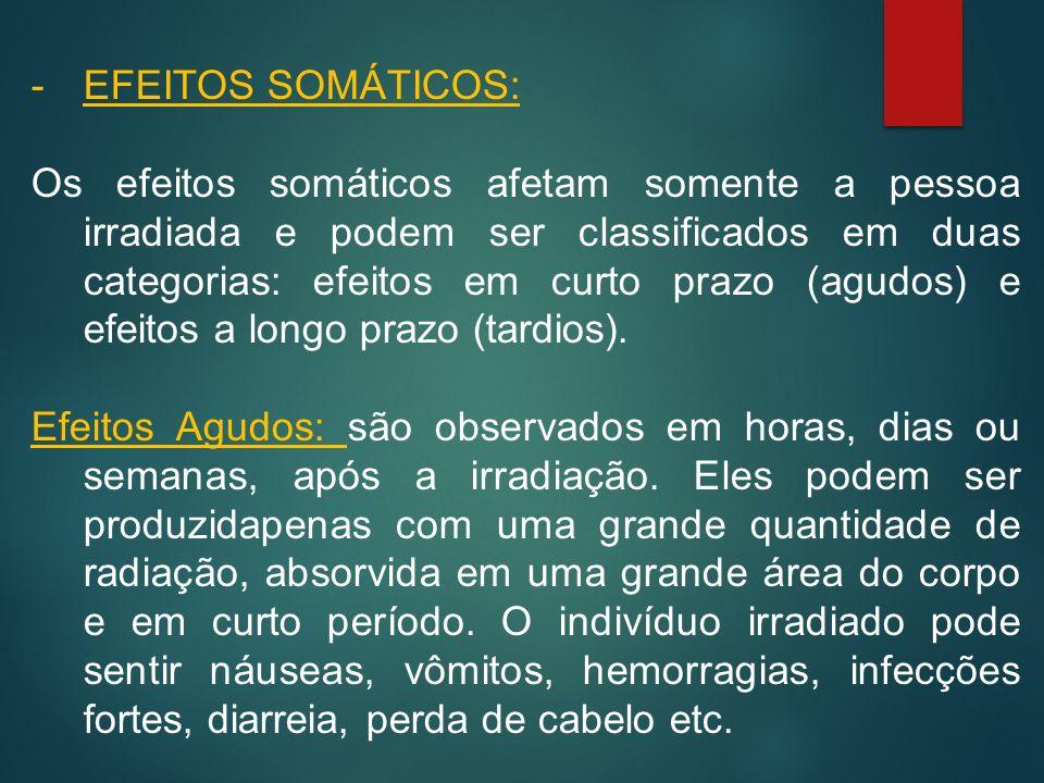EFEITOS SOMÁTICOS: