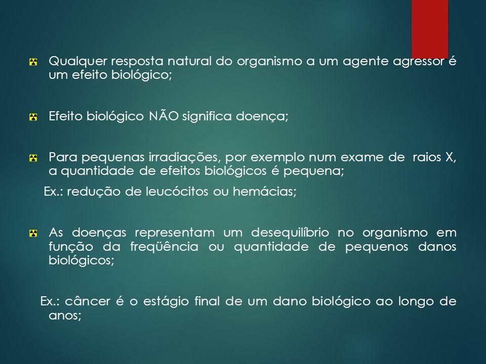 Qualquer resposta natural do organismo a um agente agressor é um efeito biológico;