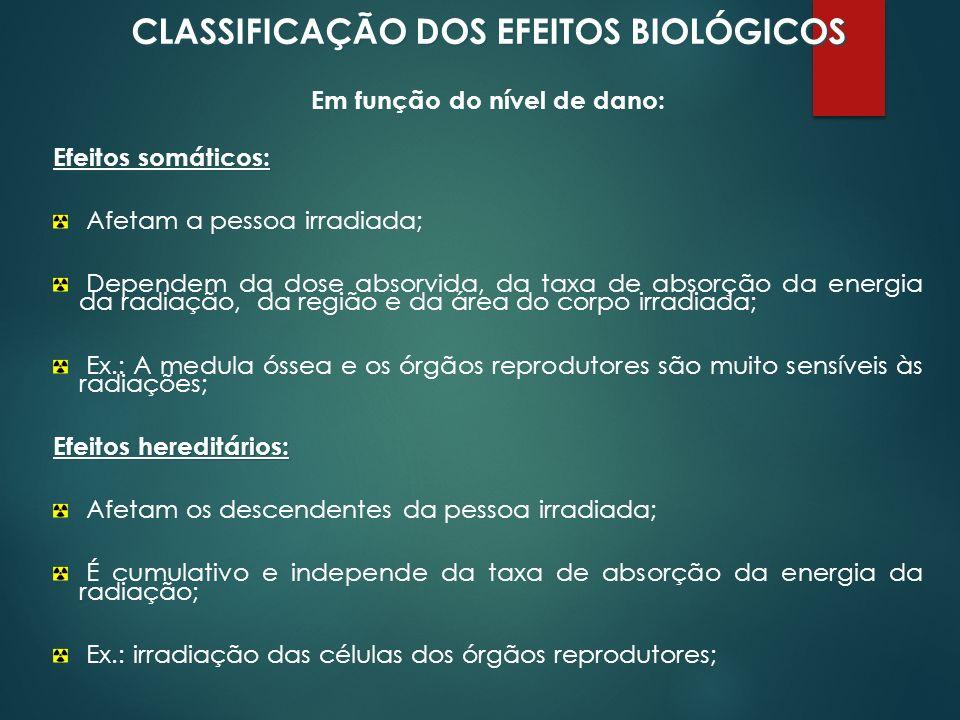 CLASSIFICAÇÃO DOS EFEITOS BIOLÓGICOS Em função do nível de dano: