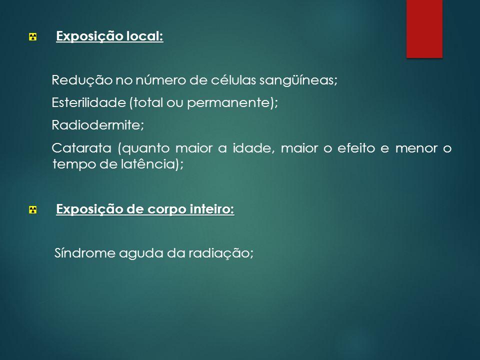 Exposição local: Redução no número de células sangüíneas; Esterilidade (total ou permanente); Radiodermite;