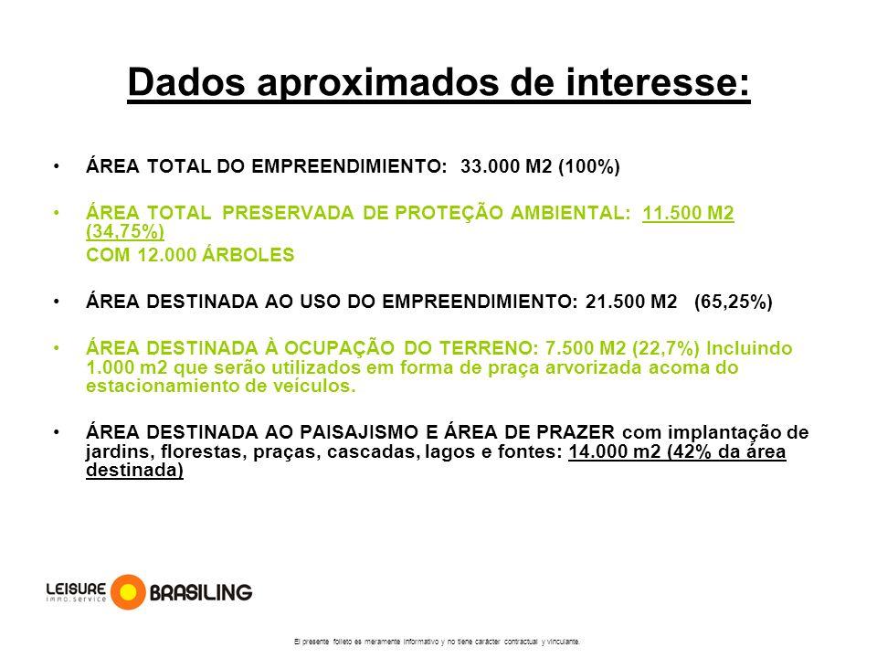 Dados aproximados de interesse:
