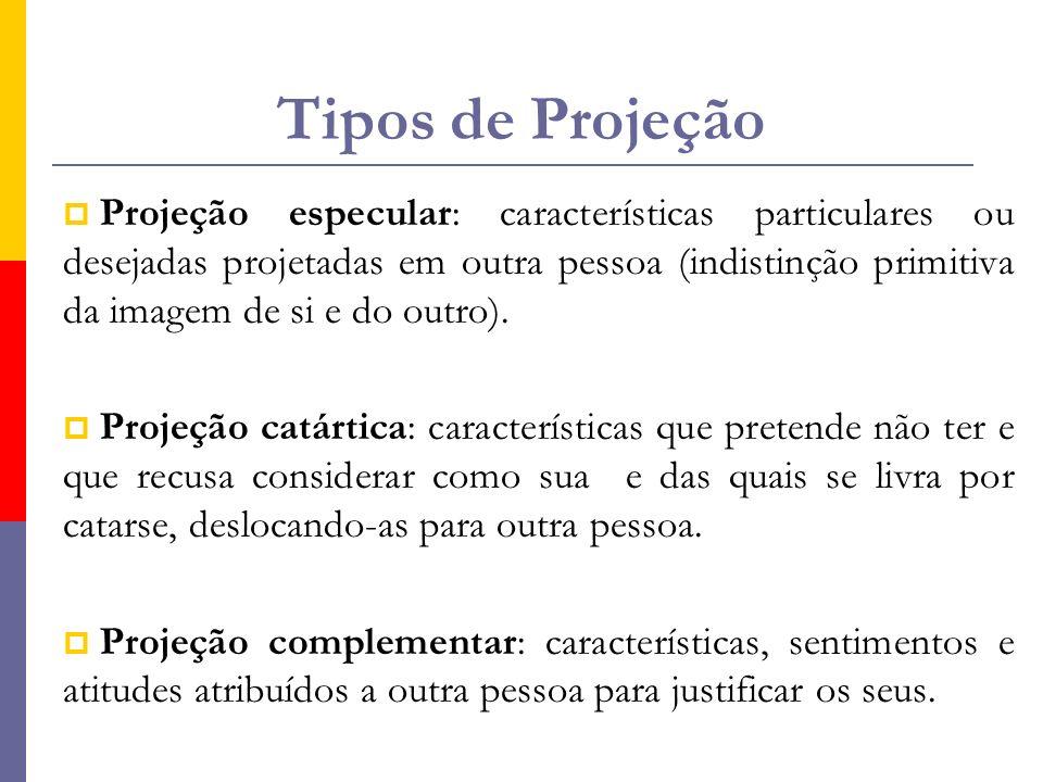 Tipos de Projeção