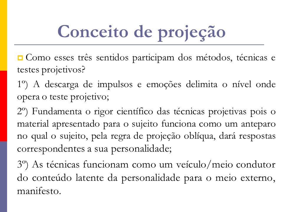 Conceito de projeção Como esses três sentidos participam dos métodos, técnicas e testes projetivos