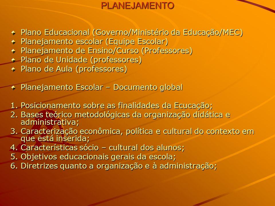 PLANEJAMENTO Plano Educacional (Governo/Ministério da Educação/MEC) Planejamento escolar (Equipe Escolar)